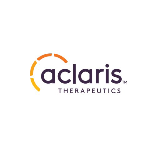 ACRS - Aclaris Therapeutics Stock Trading