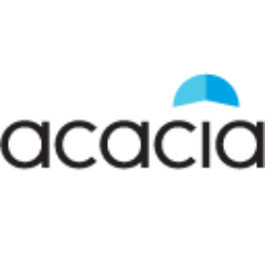 ACTG Short Information, Acacia Research Corporation
