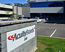 AYI - Acuity Brands Stock Trading