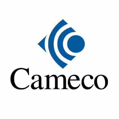 CCJ - Cameco Corporation Stock Trading