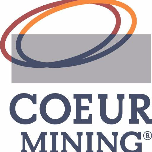 CDE - Coeur Mining Stock Trading
