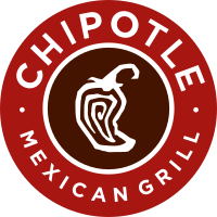 CMG Quote, Trading Chart, Chipotle Mexican Grill Inc.