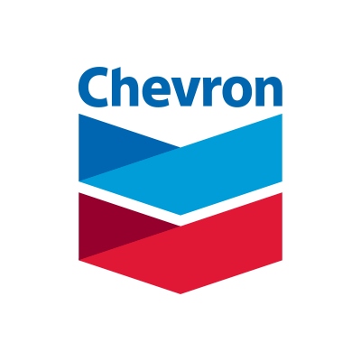 CVX - Chevron Corporation Stock Trading